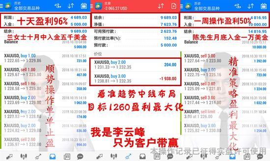 11.1中线多盈利.jpg