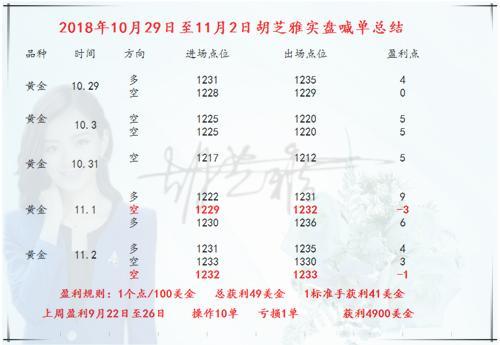 QQ截图20181103103223.png