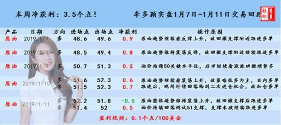 原油1.7-11交易记录.jpg