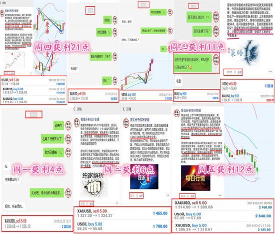 3.2-3.3盈利图1.jpg