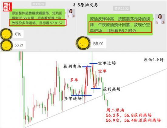 3.5 原油交易.jpg