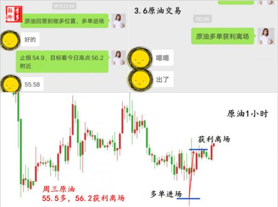 3.6 原油交易.jpg