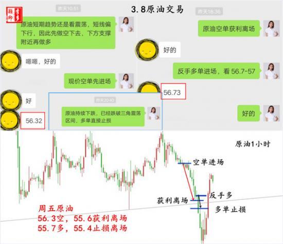 3.8 原油交易.jpg