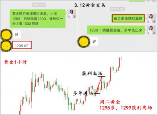 3.12 黄金交易.jpg