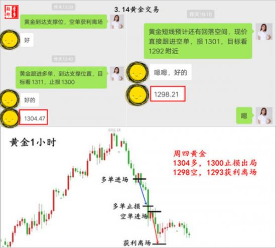 3.14 黄金交易.jpg