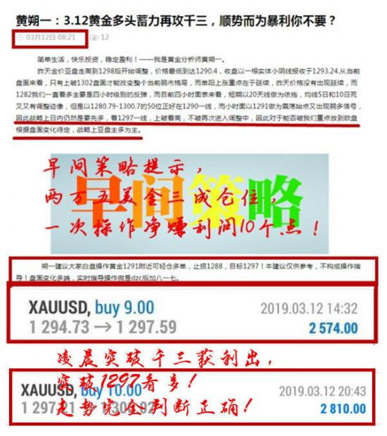 3.12周二盈利.jpg