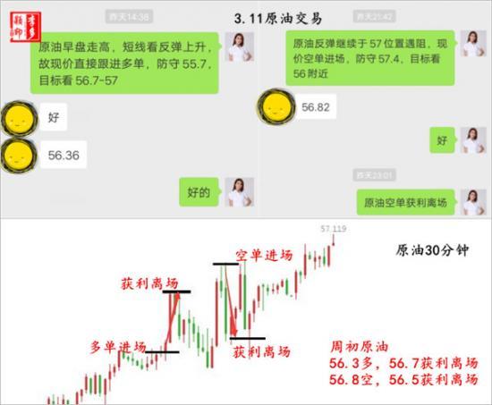 3.11 原油交易.jpg