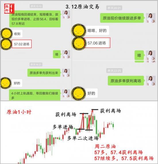 3.12 原油交易.jpg