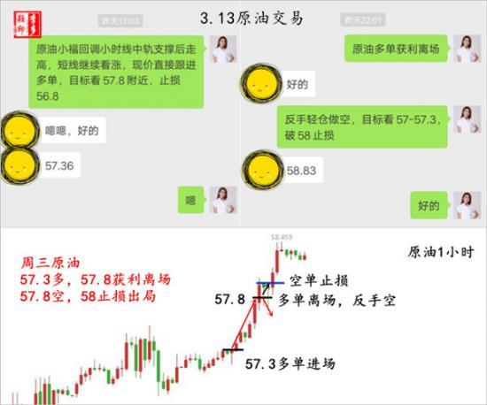 3.13 原油交易.jpg