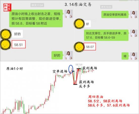 3.14 原油交易.jpg