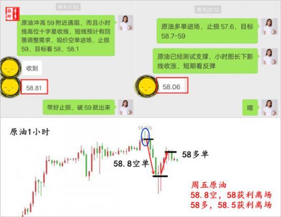 3.15 原油交易.jpg