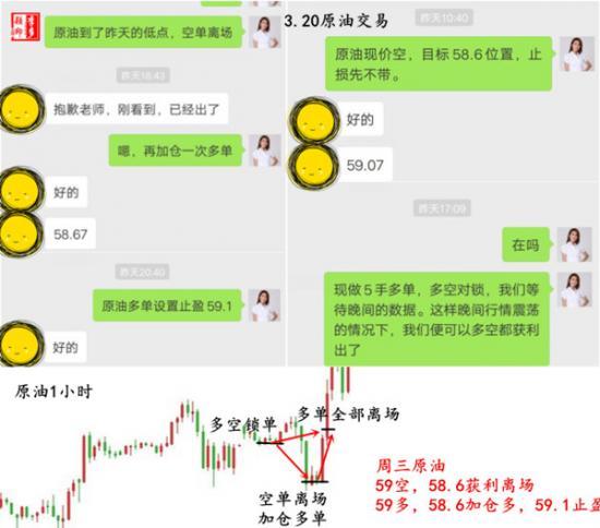3.20 原油交易.jpg