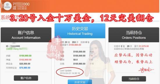 验证码网赚李靓依:4.7黄金一周豪赚35万,教你如何用心态盈利!