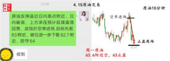 4.15 原油交易.jpg
