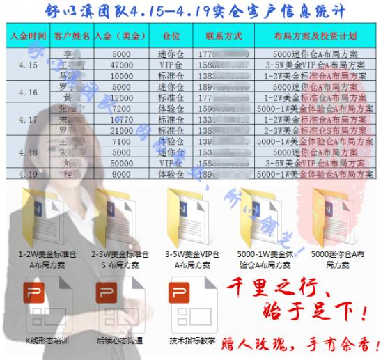 4.15-4.19客户信息.png
