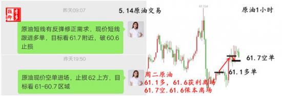 5.14 原油交易.jpg