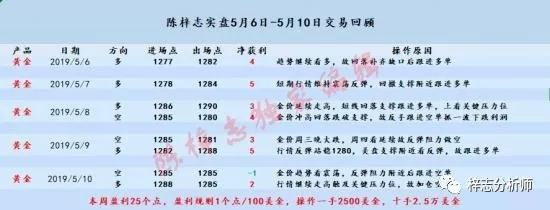 盈利1111.webp.jpg