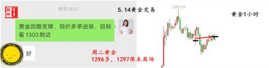 5.14 黄金交易.jpg
