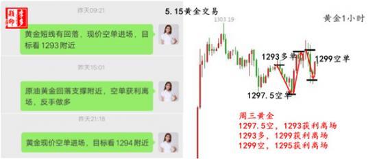 5.15 黄金交易.jpg