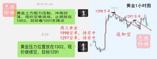 2019.5.15黄金盈利总图星期三.png