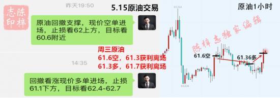 2019.5.15原油盈利总图星期三.png