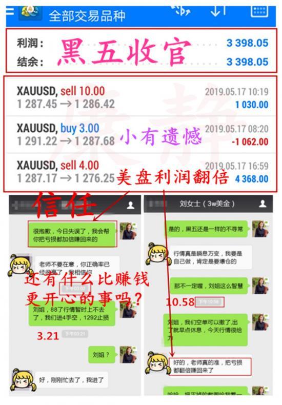 5.18周五盈利.jpg