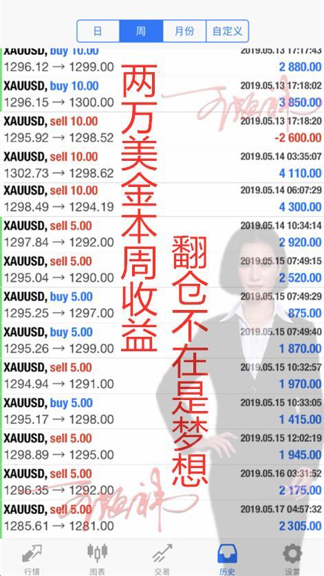 5.13-5.17盈利图.png