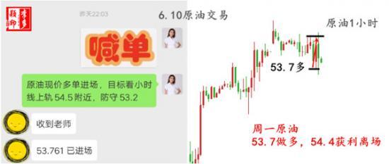 6.10 原油交易.jpg