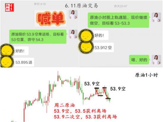 6.11 原油交易.jpg