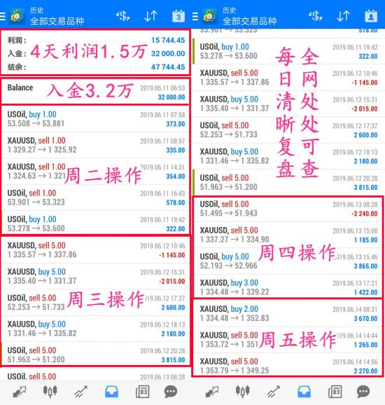 6.15-6.16盈利圖1_副本.jpg