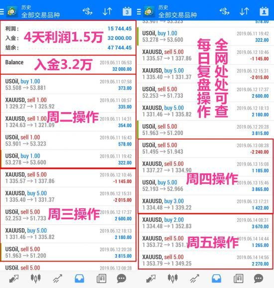 6.15-6.16盈利图1.jpg
