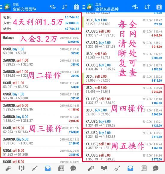 6.15-6.16盈利图1_副本.jpg