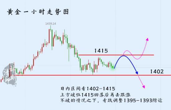 6.27黄金走势图.jpg