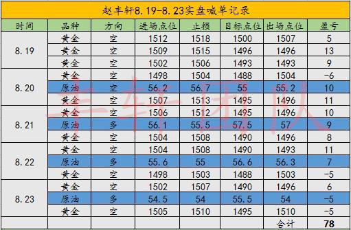 8.19-8.23喊单统计_副本.png
