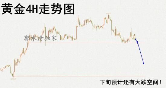9.13黄金4H走势图.jpg
