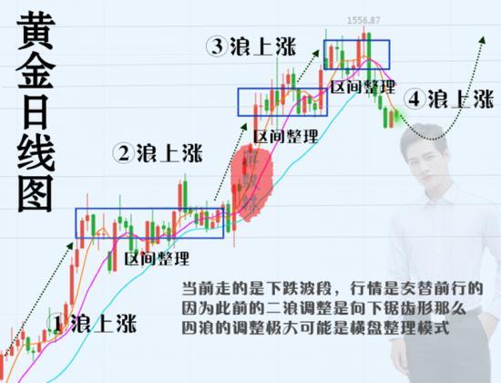 9.12黄金日线图上涨.png