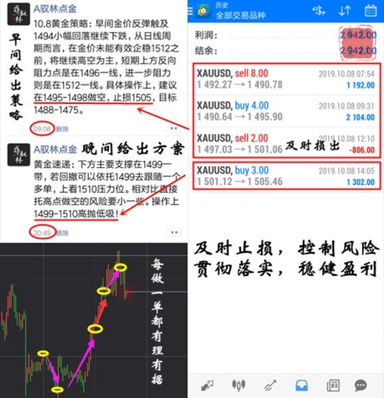 10.8盈利总结.png
