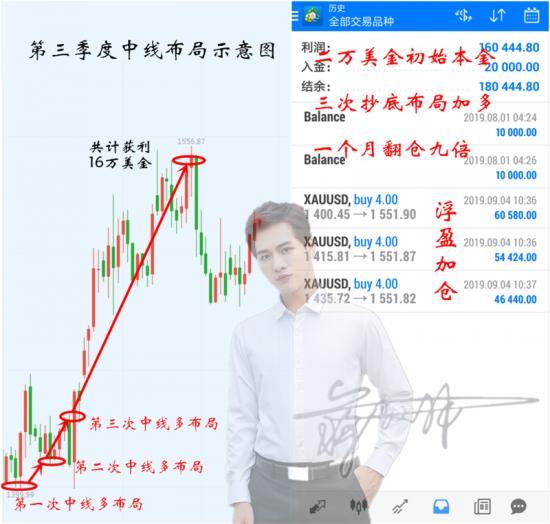 9.24中线盈利总结.png