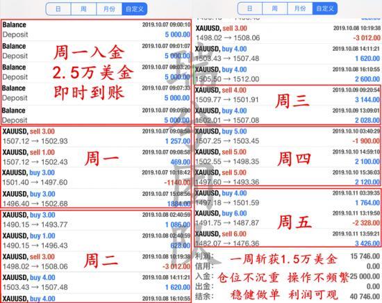 10月第二周盈利_副本.png