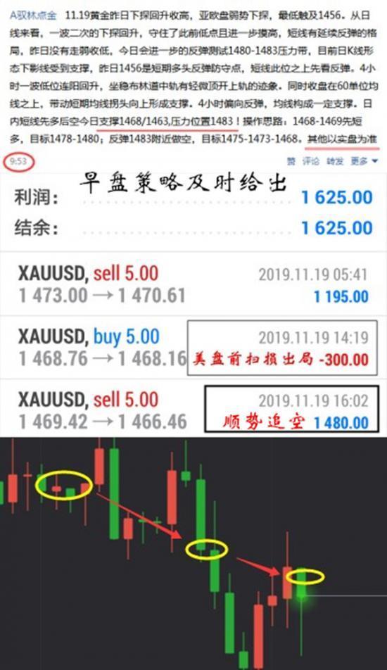 11.19盈利总结.jpg