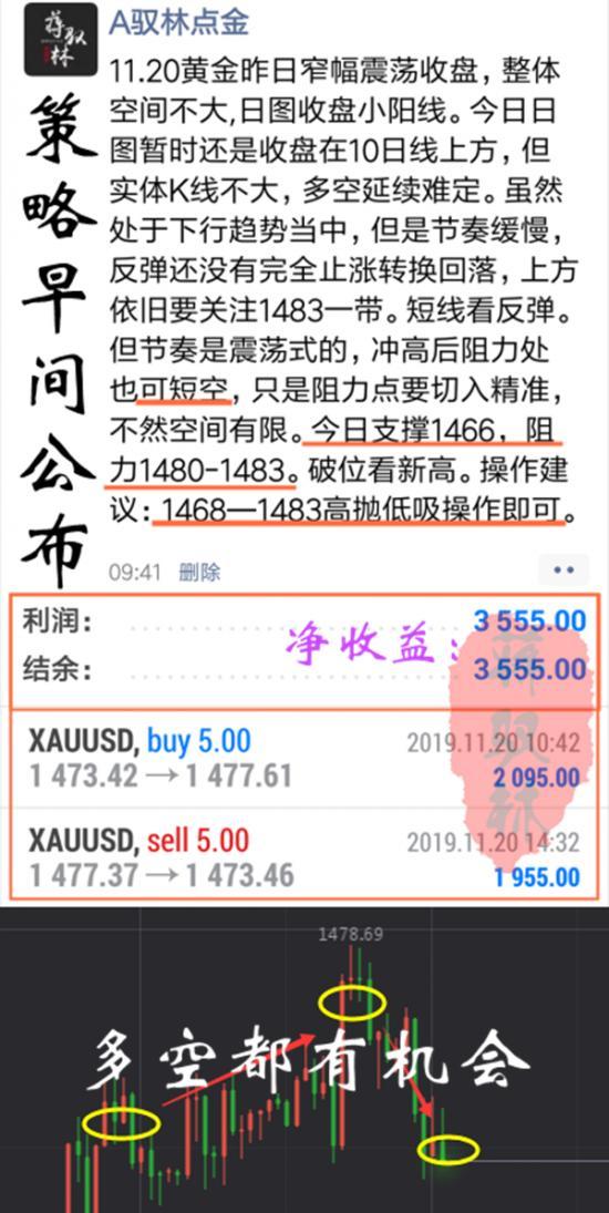 11.20盈利总结.png
