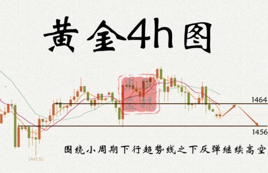 11.25行情图.png