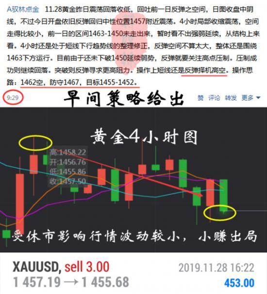 11.28盈利总结.jpg