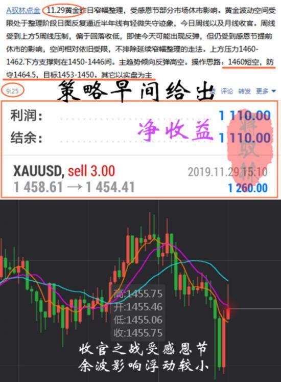 11.29盈利总结.jpg