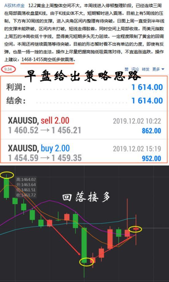 12.2盈利总结.jpg