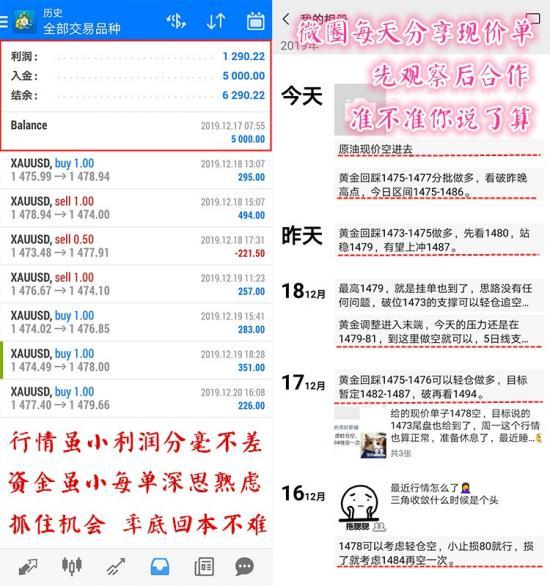 12.21-12.22盈利图1_副本.jpg