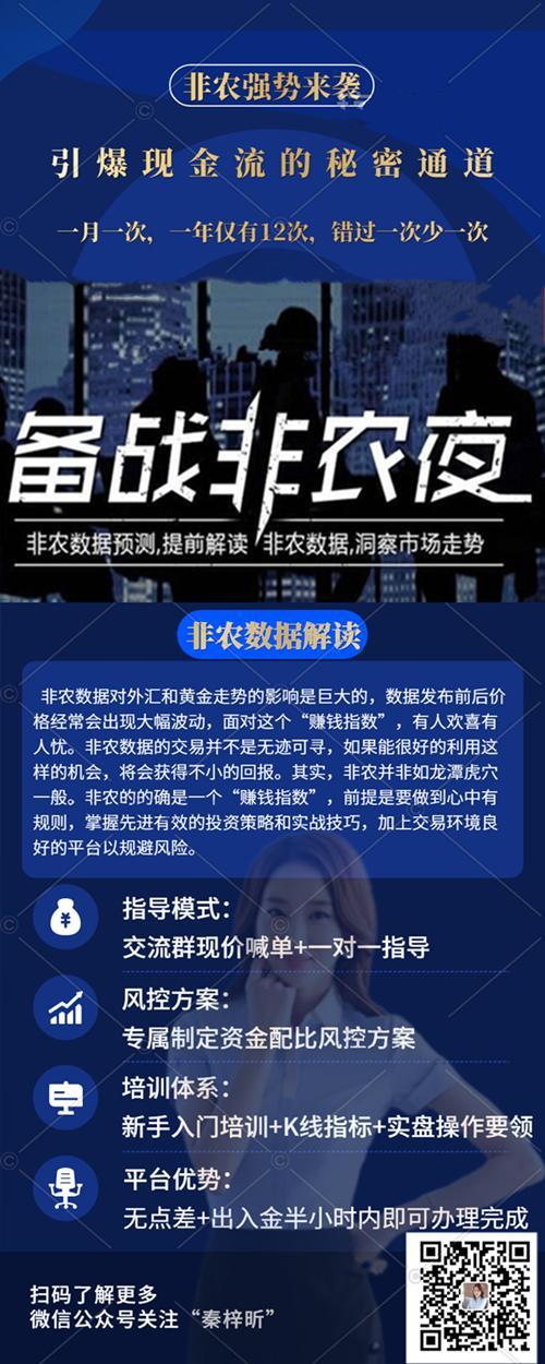 秦梓昕团队非农活动.jpg