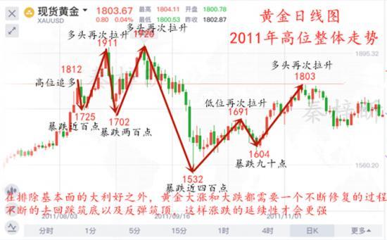 秦梓昕2011年历史走势图_副本_副本.jpg